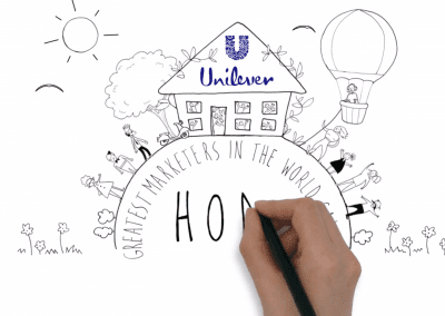 Unilever – Marketing Career Principles